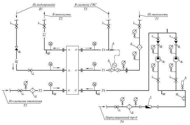 GVS 2stup shema