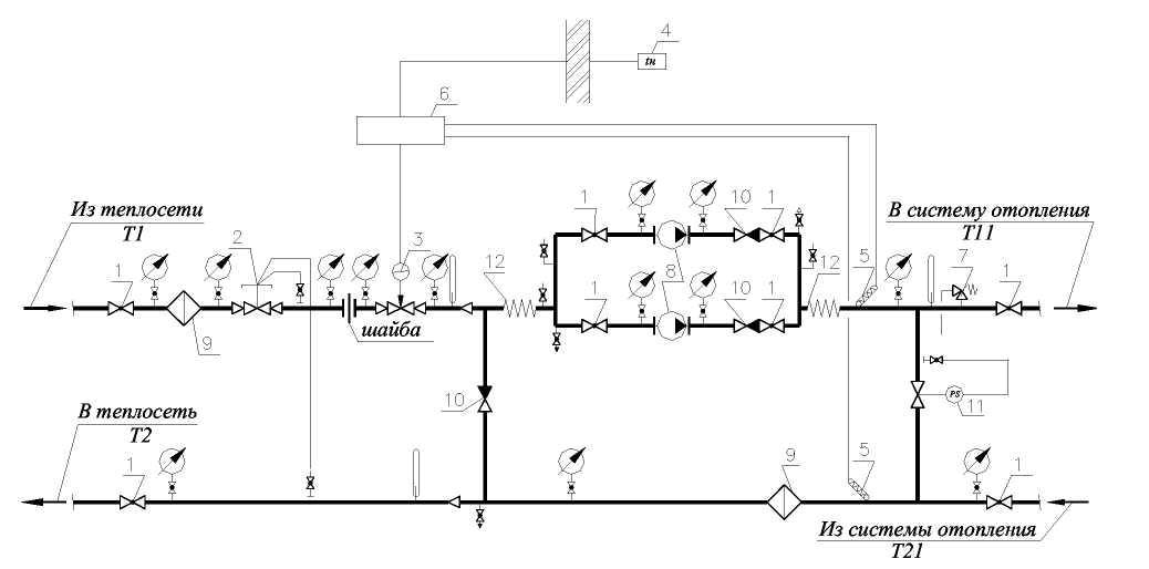 Otoplenie Zavis shema
